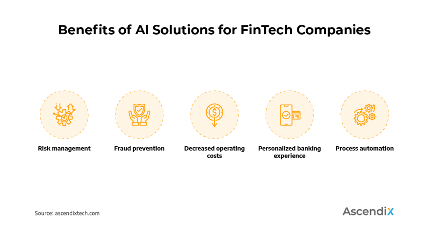 Benefits of Al Solutions for FinTech Companies