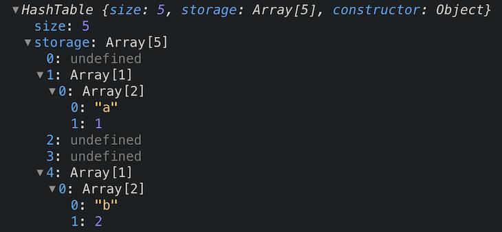 哈希表示例代码