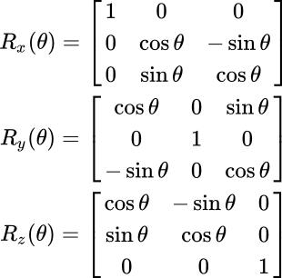 3D rotation matrix