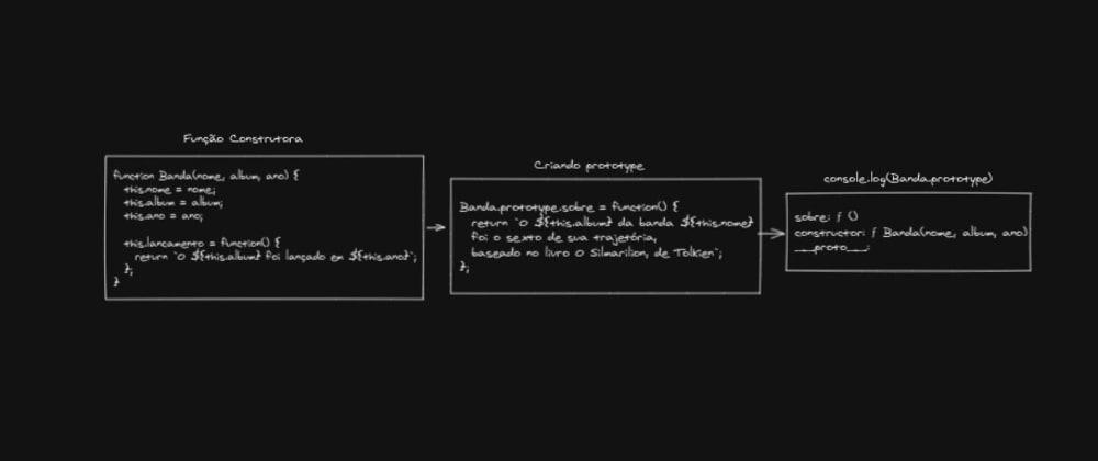 Cover image for Prototype: o que é, do que se alimenta e como nos ajudam.