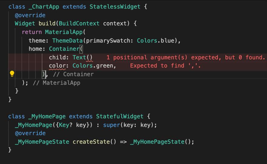 Error Details Displayed Inline Using Error Lens Extension