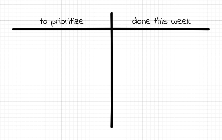 """Additional table to the matrix with columns """"to prioritize"""" and """"done this week"""""""