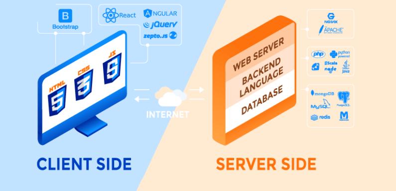 Server-Side-vs-Client-Side-Programming