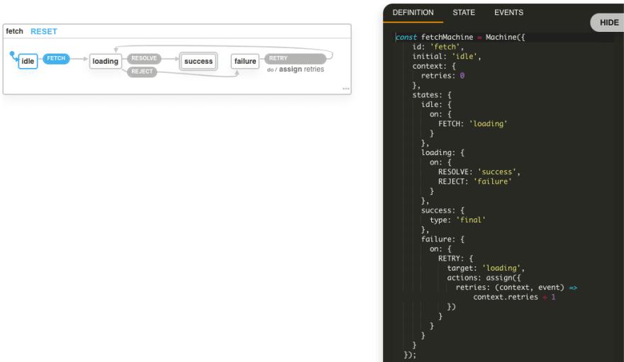 screenshot showing default example in xstate.js.org/viz
