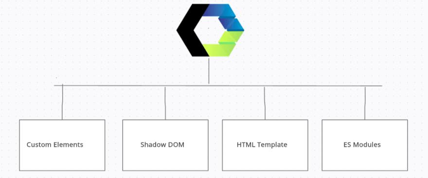 web-components.png