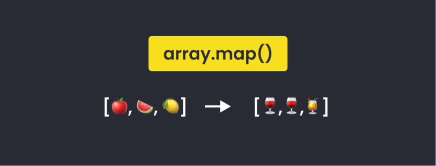 Array Map in Works