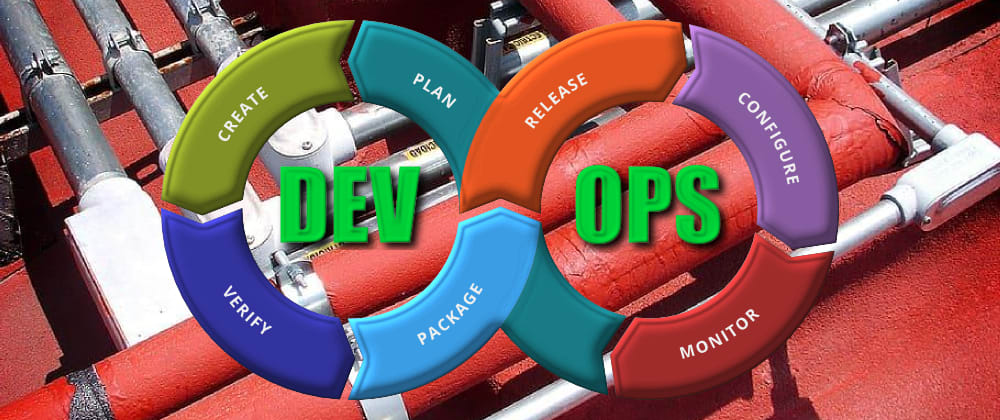 Cover image for Continuous Delivery Explained