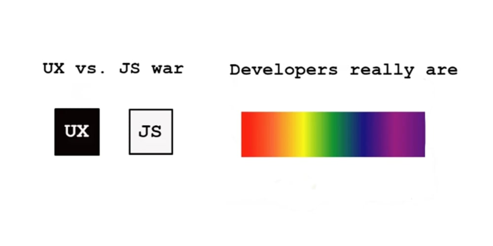 CSS and JS Are at War, Here's How to Stop It - DEV Community