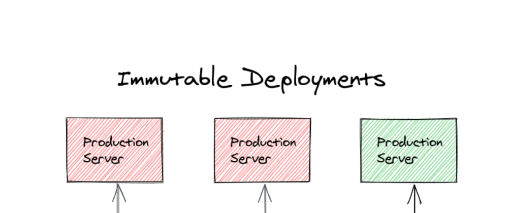 Cover image for Mutable vs Immutable Deployments - A Diagram