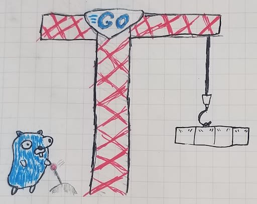 A Go Gopher pulling a lever to operate a crane, carrying a newly-allocated slice of strings