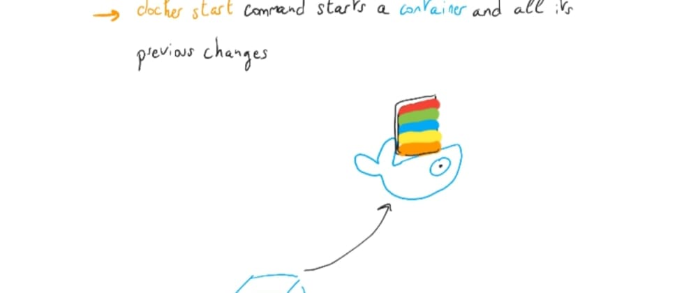 Cover image for Understanding Docker: part 3 – Run a container