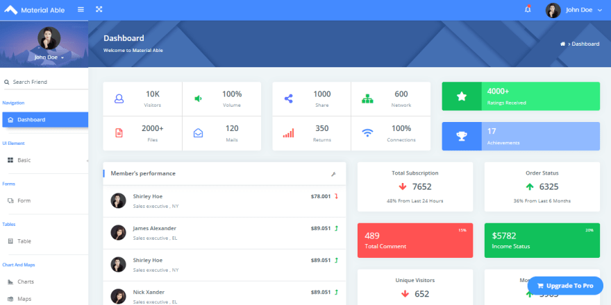 Material Able - Material Dashboard Free by CodedThemes.