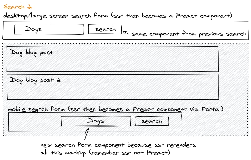 An Excalidraw drawing showing the different parts of the search page rendered with a new search result