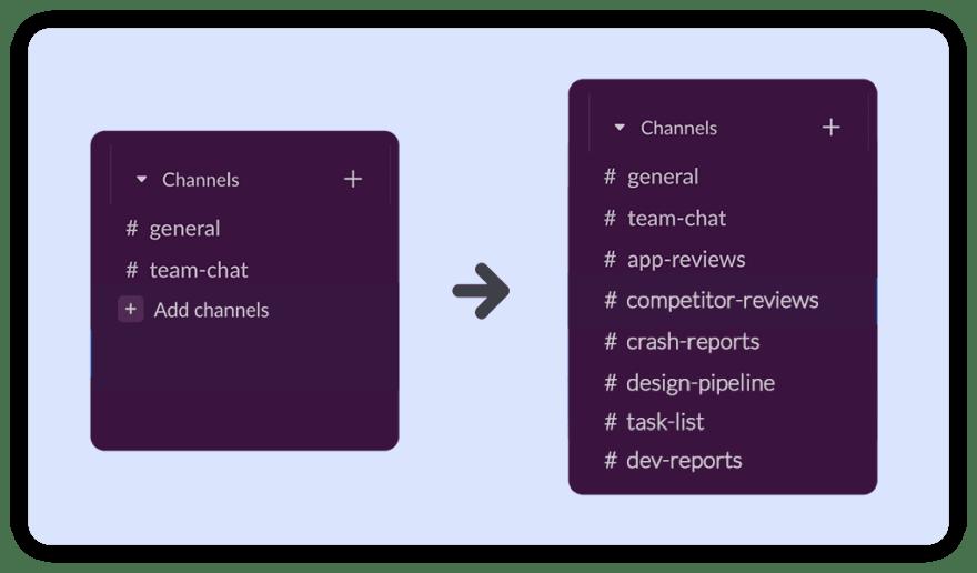 add apps bots slack channels