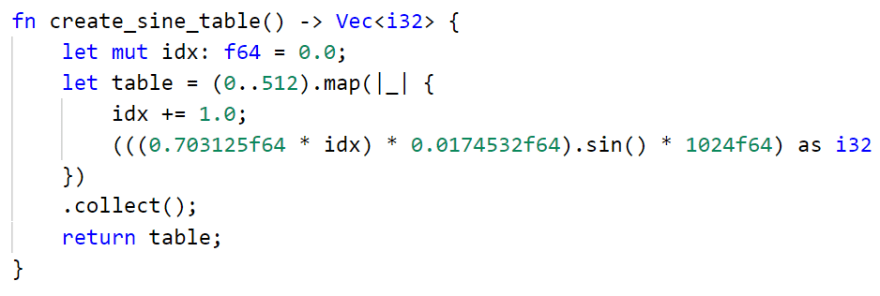 Snippet of Rust source code