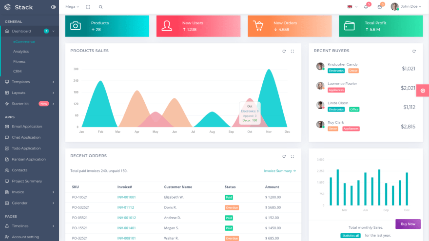 Stack bootstrap admin template
