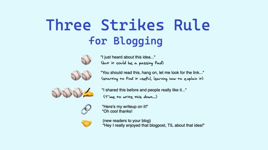 Visualized three strikes rule