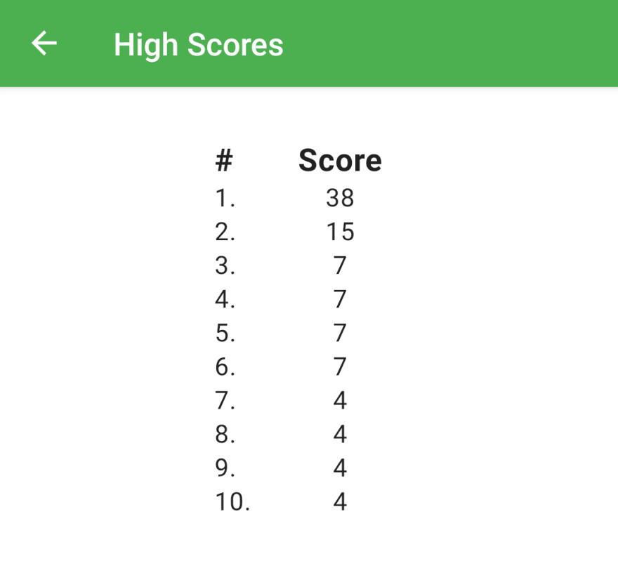 The High Scores screen