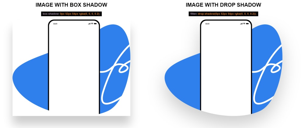 Cover image for Applying shadow to transparent images