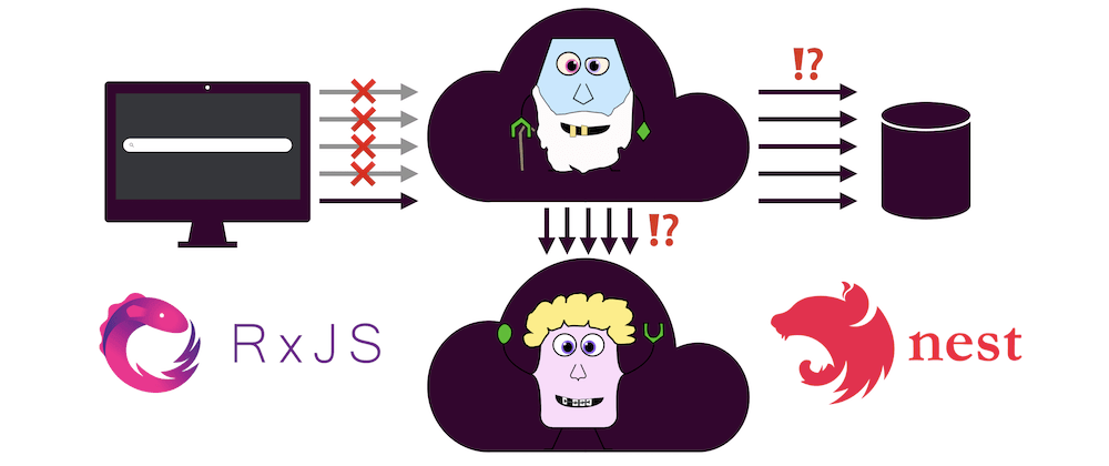 Cover image for End-to-End HTTP request cancelation with RxJS & NestJS