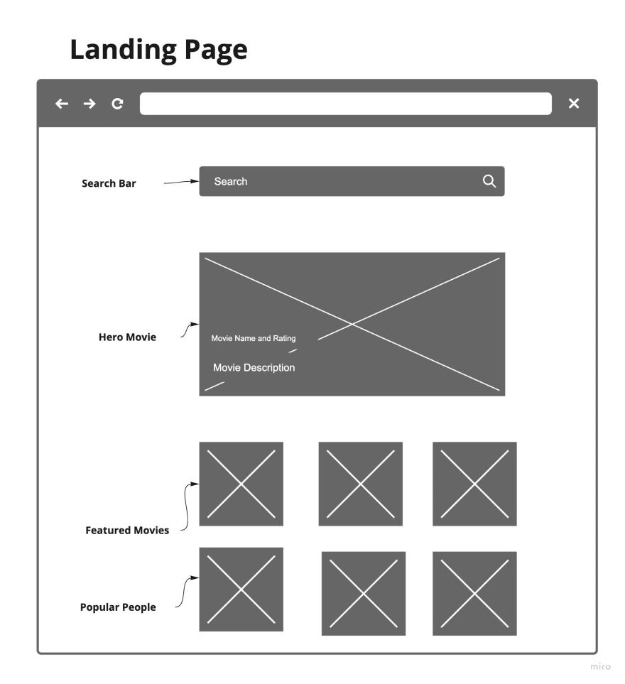 Movie App Landing Page Wireframe
