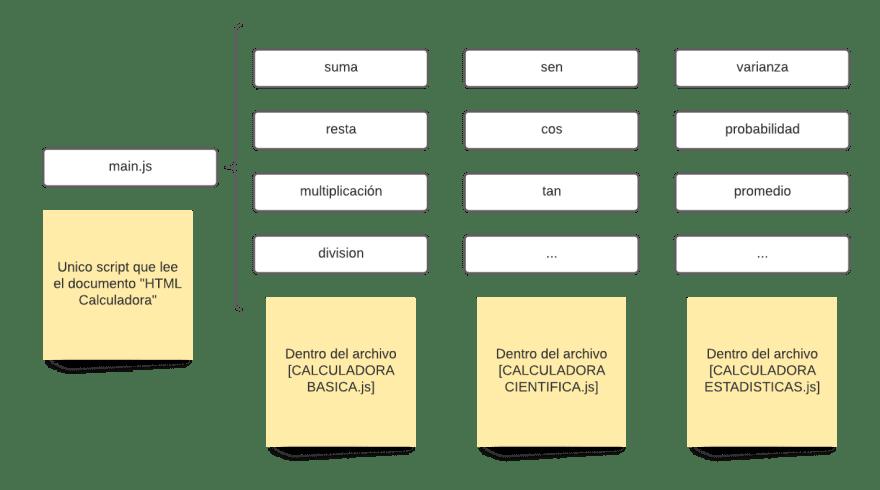 Ejemplo de modularizacion JS (1)