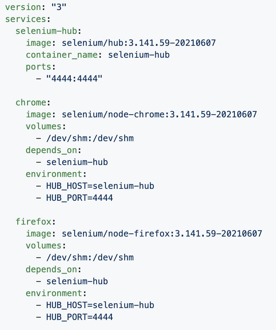 Selenium Grid Docker Composefile