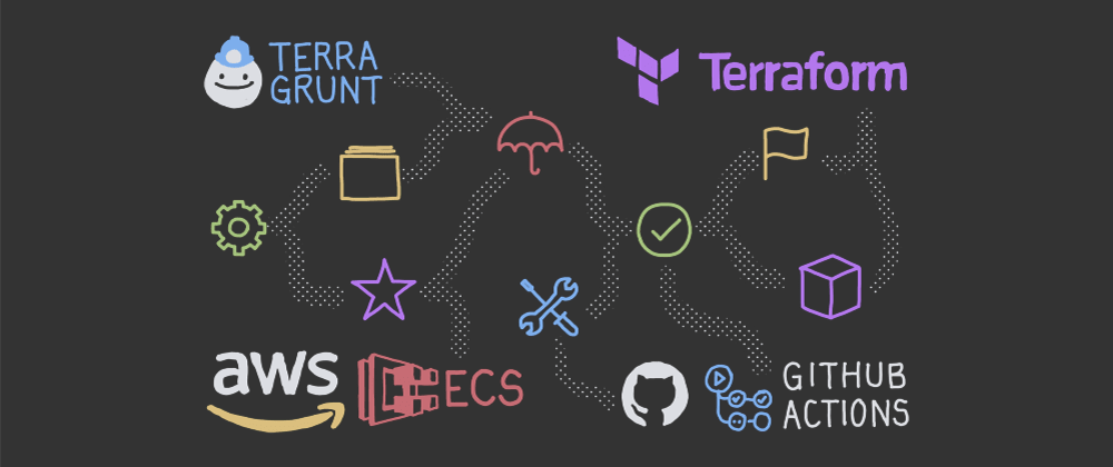 Cover image for CI/CD Workflow for AWS ECS via Terragrunt and GitHub Actions
