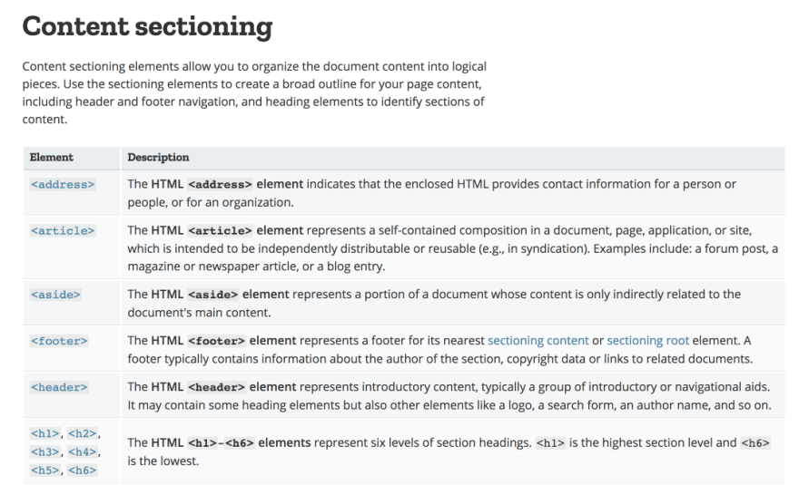 Screenshot of the content sectioning table from the MDN documentation