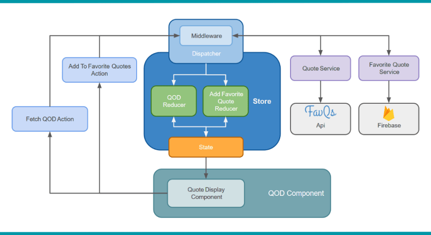 quotlify-qod-component