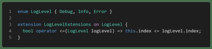 log_level.dart