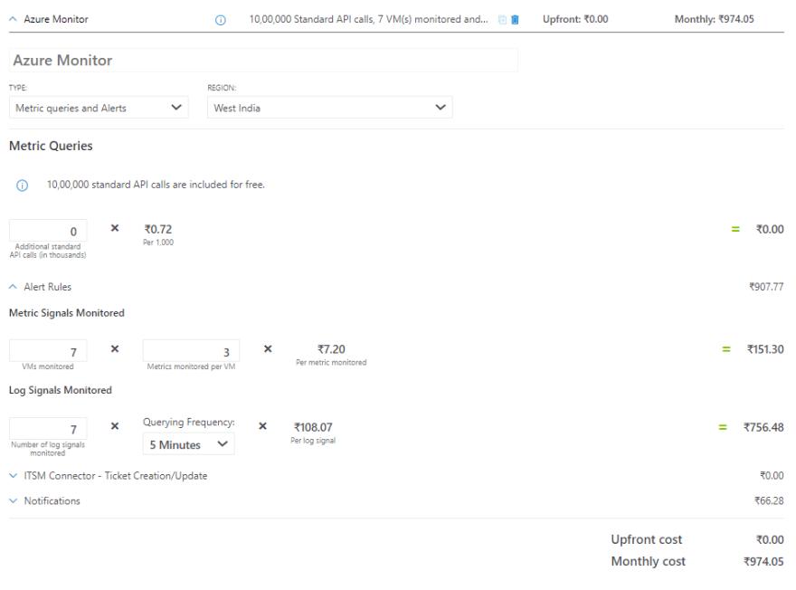 Azure Monitor Pricing