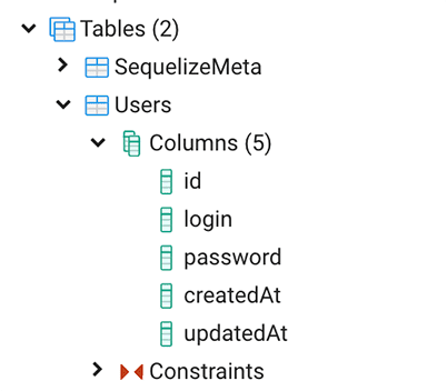 List of created tables