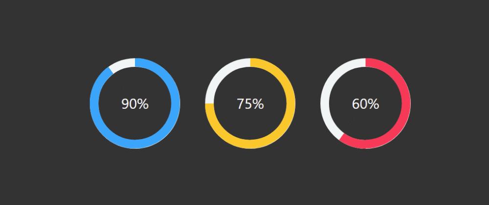 Animated Circular progress bar using Html and CSS