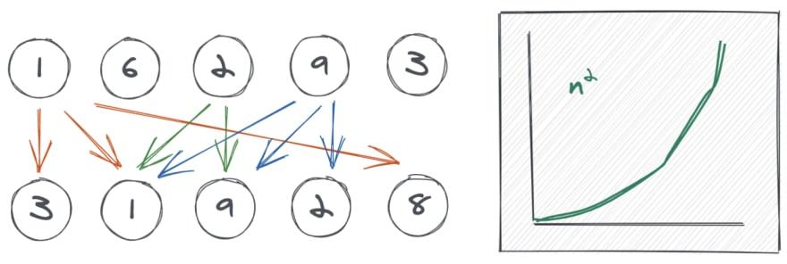 quadratic solution