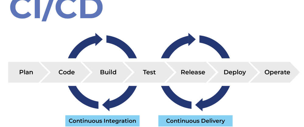 Cover image for What to consider when choosing CI/CD tools for Devops engineers