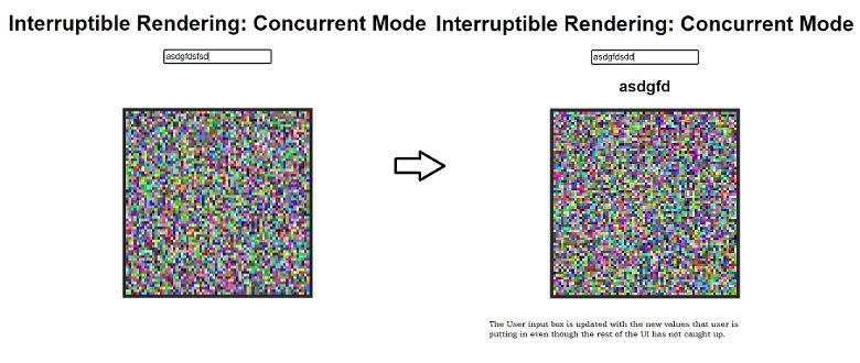 interruptible rendering