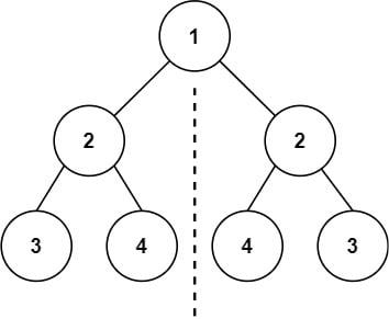 tree example symmetrical
