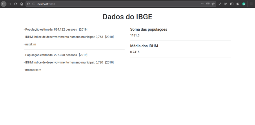 Page rendering IBGE data.