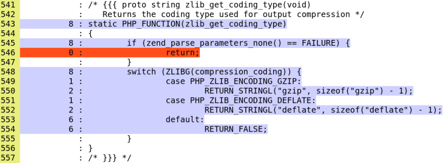 Code coverage report now shows 9 of 10 lines covered from the `zlib_get_coding_type()` function