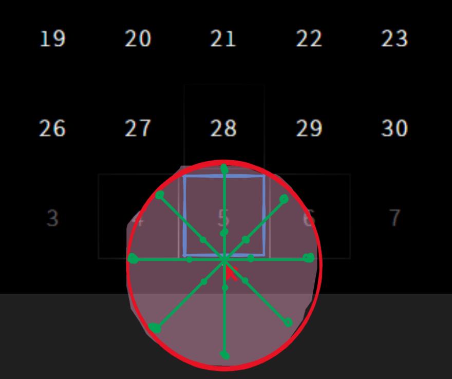 Multiple points on radius