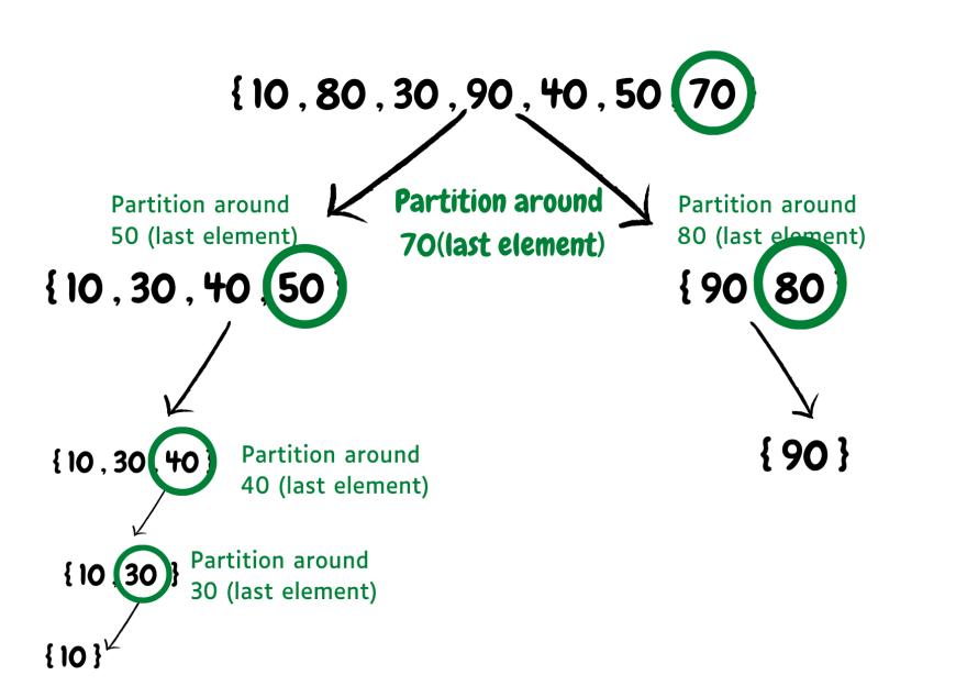 IQKUC SROT (1)