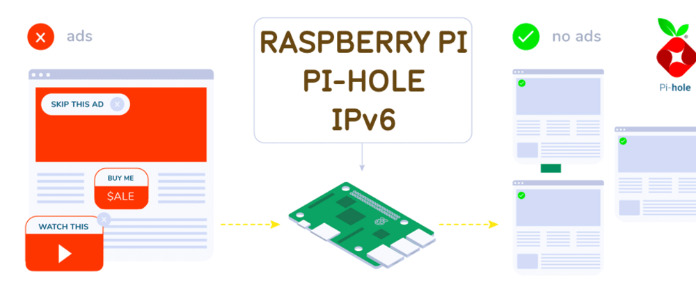 Cover image for Pi-hole on Raspberry Pi with IPv6