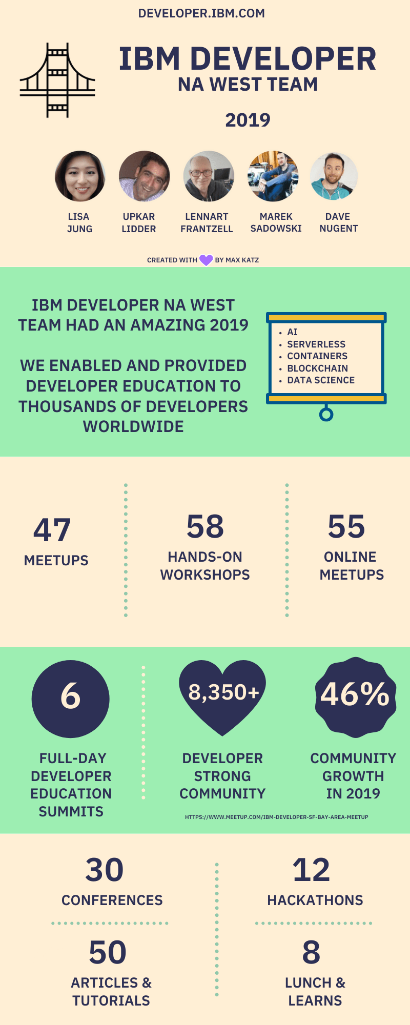 IBMDeveloperSF2019-infographic_2