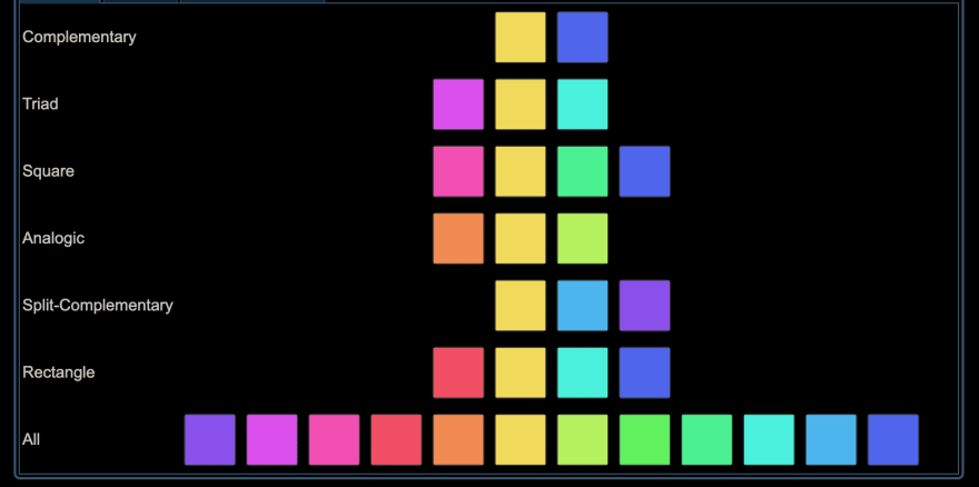 screenshot of all the colors generated