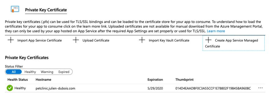 Created certificate