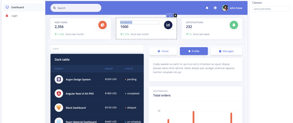 Cover Image for I launched a Free Drag and Drop Dashboard Builder