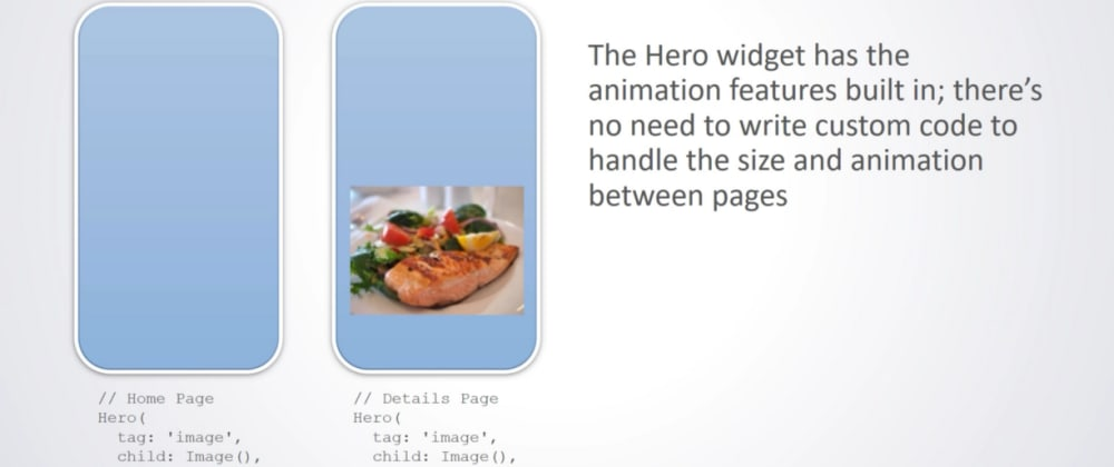 Cover image for Flutter Hero Animation and PageRouteBuilder Transition