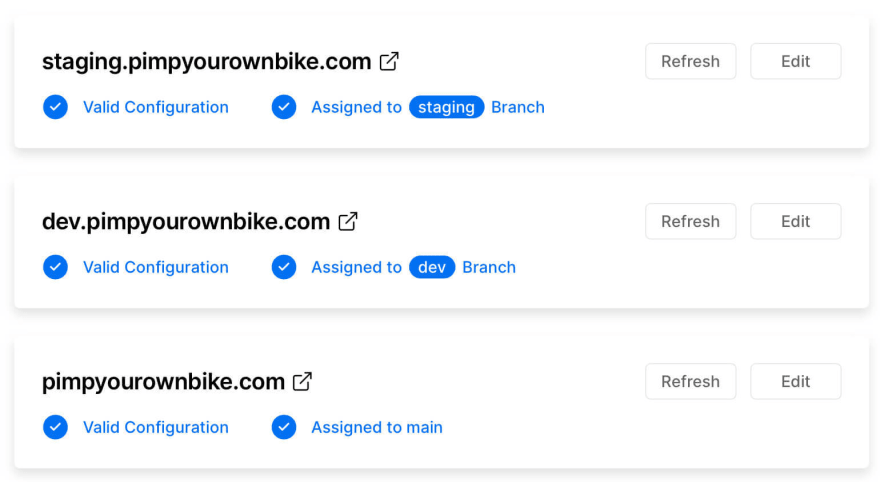 My domains and their branches