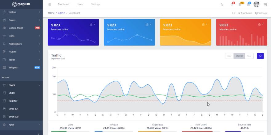 Admin Dashboard - CoreUI Design, free dashboard by CoreUI.